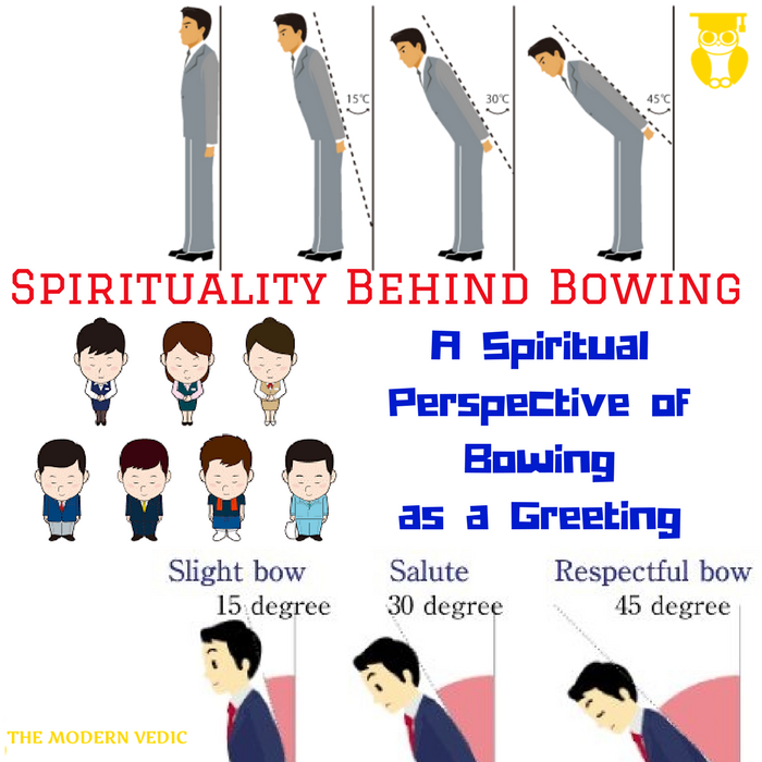 Physical Body, Spiritual Body